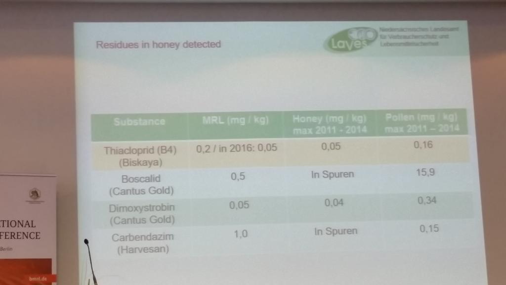 Das schockierte den auf Pollenverkauf spezialisierten Bio-Imker im Saal.