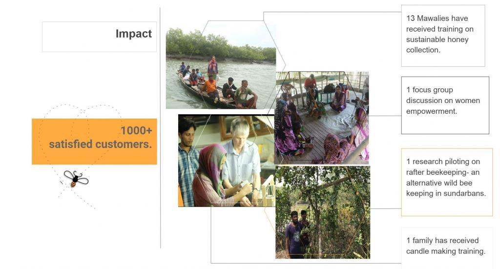 10% des Erlöses fließen in soziale Projekte direkt vor Ort - Ausbildung, Forschung und Unterstützung Bedürftiger.